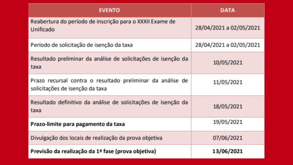1ª fase do XXXII Exame de Ordem (4)